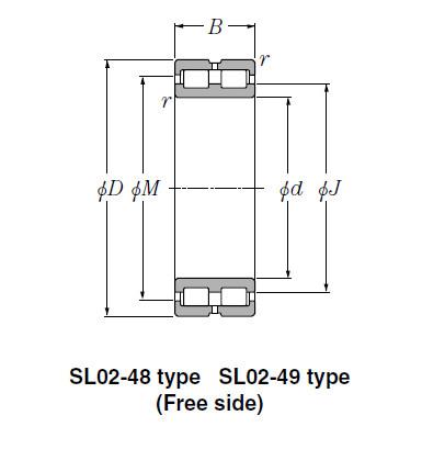 Bearing SL01-4960 SL Type Cylindrical Roller Bearings